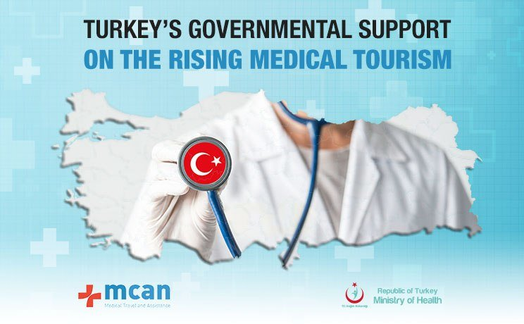 MCAN Health - Accreditation by Ministry of Health - Hair Transplant Turkey